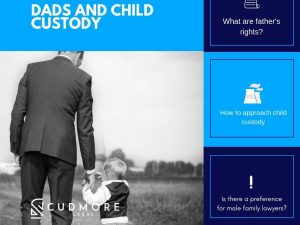 Divorce for men | men's rights for divorced dads